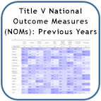 Title V National Outcome Measures
